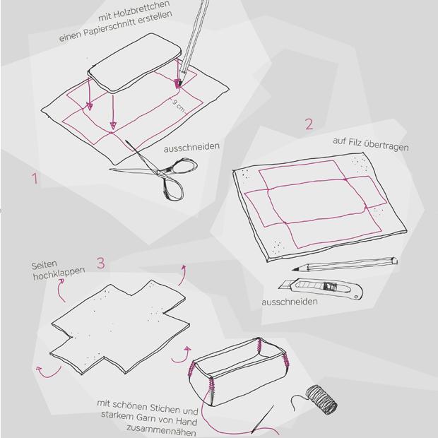 Schritt 1, DIY-Anleitung für ein DIY-Spielmobil aus Filz für kleine Kinder // HIMBEER